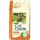 Корм сухий для котів Cat Chow Adult Chicken & Turkey з курчам і індичкою, на вагу (100гр)
