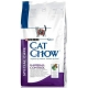 Корм сухий для котів Cat Chow Special Care для попередження утворення волосяних кульок у шлунку, на вагу (100 гр.)