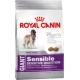 Корм сухий для собак дуже великих порід Royal Canin Giant Sensible з чутливою травною системою 15кг