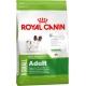 Корм сухой для собак миниатюрных пород Royal Canin XSmall Adult 0,5кг